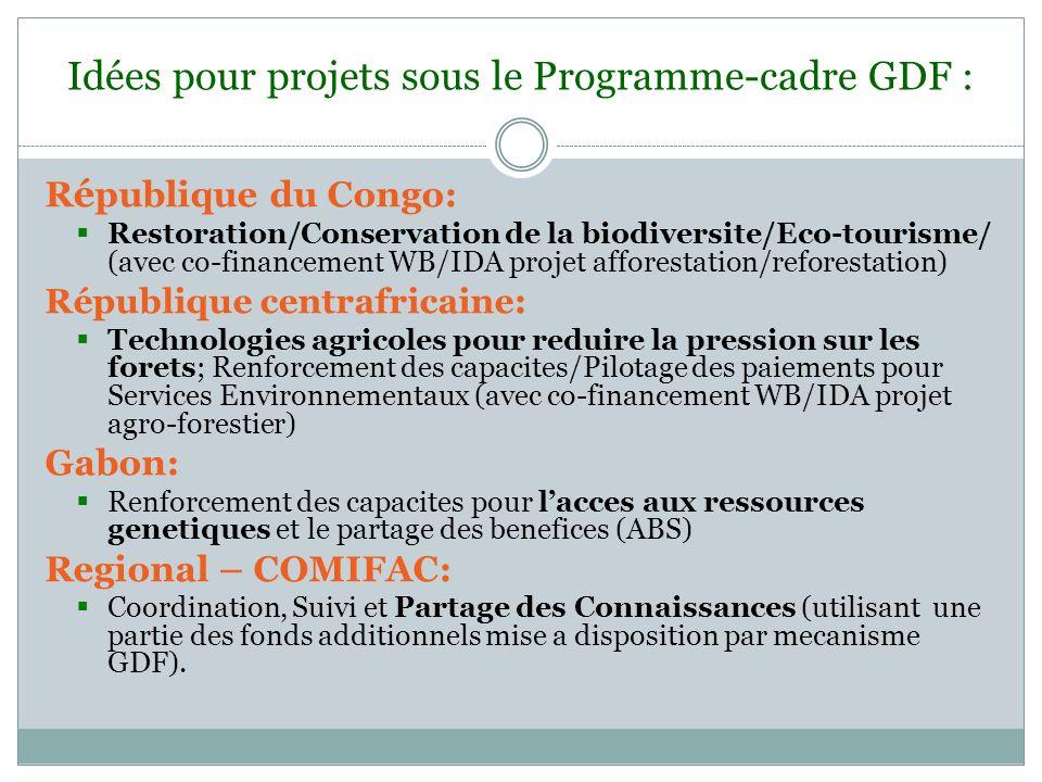 Idées pour projets sous le Programme-cadre GDF : R é publique du Congo: Restoration/Conservation de la biodiversite/Eco-tourisme/ (avec co-financement