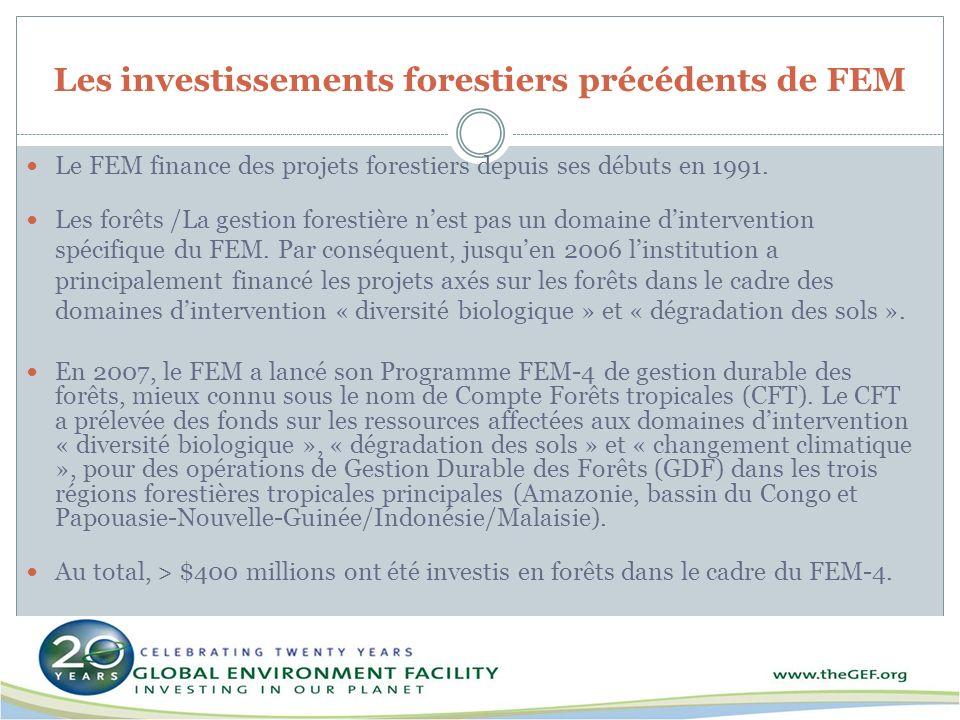Les investissements forestiers précédents de FEM Le FEM finance des projets forestiers depuis ses débuts en 1991. Les forêts /La gestion forestière ne