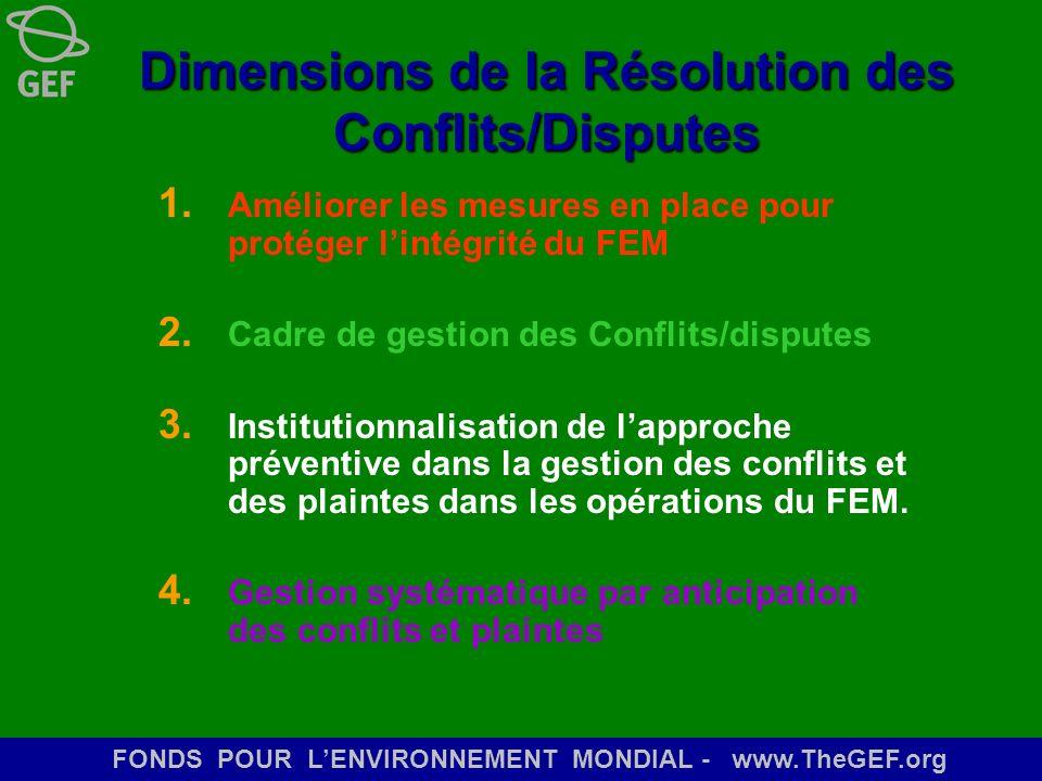 FONDS POUR LENVIRONNEMENT MONDIAL - www.TheGEF.org Dimensions de la Résolution des Conflits/Disputes 1. Améliorer les mesures en place pour protéger l