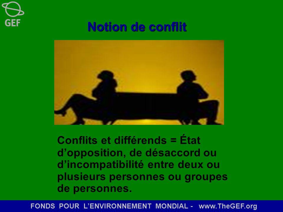 FONDS POUR LENVIRONNEMENT MONDIAL - www.TheGEF.org Notion de conflit Conflits et différends = État dopposition, de désaccord ou dincompatibilité entre