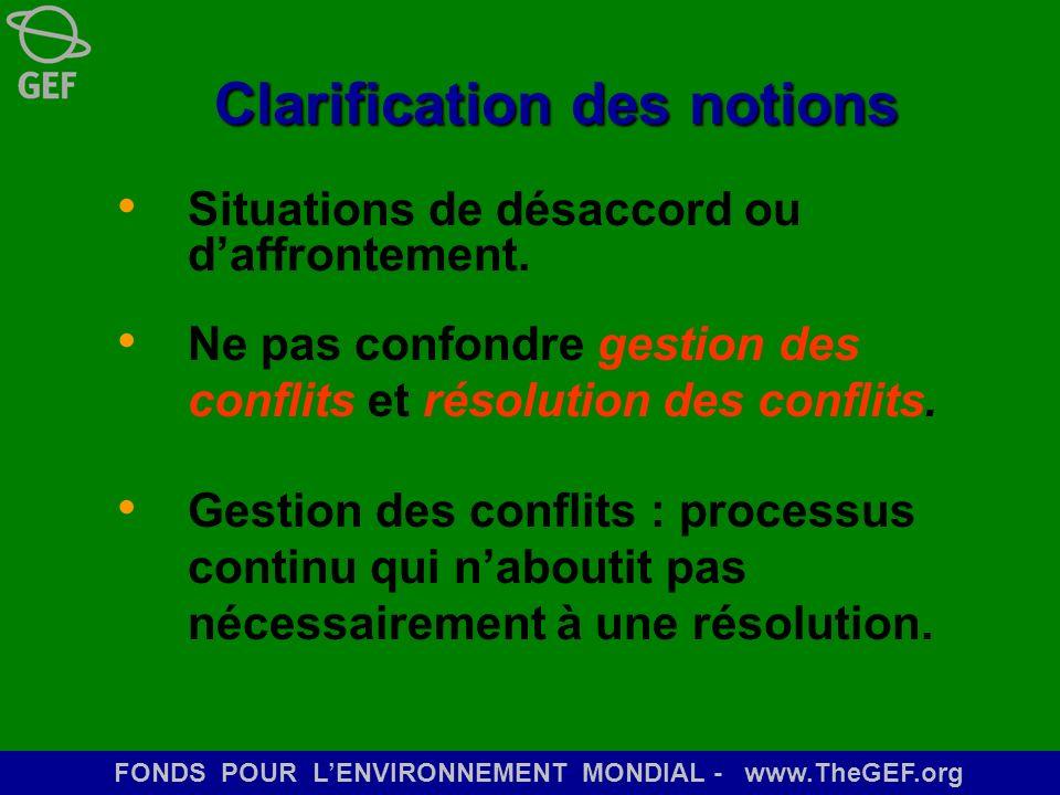 FONDS POUR LENVIRONNEMENT MONDIAL - www.TheGEF.org Clarification des notions Situations de désaccord ou daffrontement. Ne pas confondre gestion des co