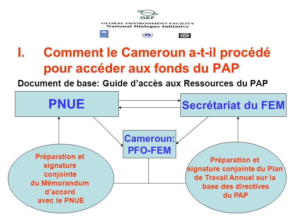 I.Comment le Cameroun a-t-il procédé pour accéder aux fonds du PAP Document de base: Guide daccès aux Ressources du PAP Préparation et signature conjointe du Mémorandum daccord avec le PNUE Préparation et signature conjointe du Plan de Travail Annuel sur la base des directives du PAP PNUE Secrétariat du FEM Cameroun: PFO-FEM