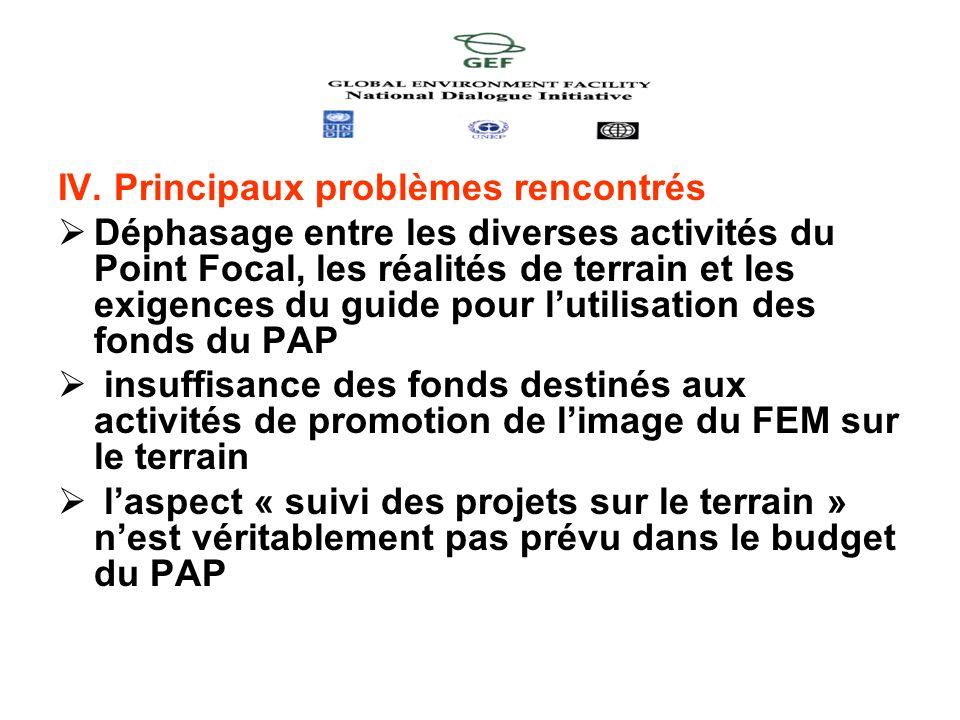 IV. Principaux problèmes rencontrés Déphasage entre les diverses activités du Point Focal, les réalités de terrain et les exigences du guide pour luti