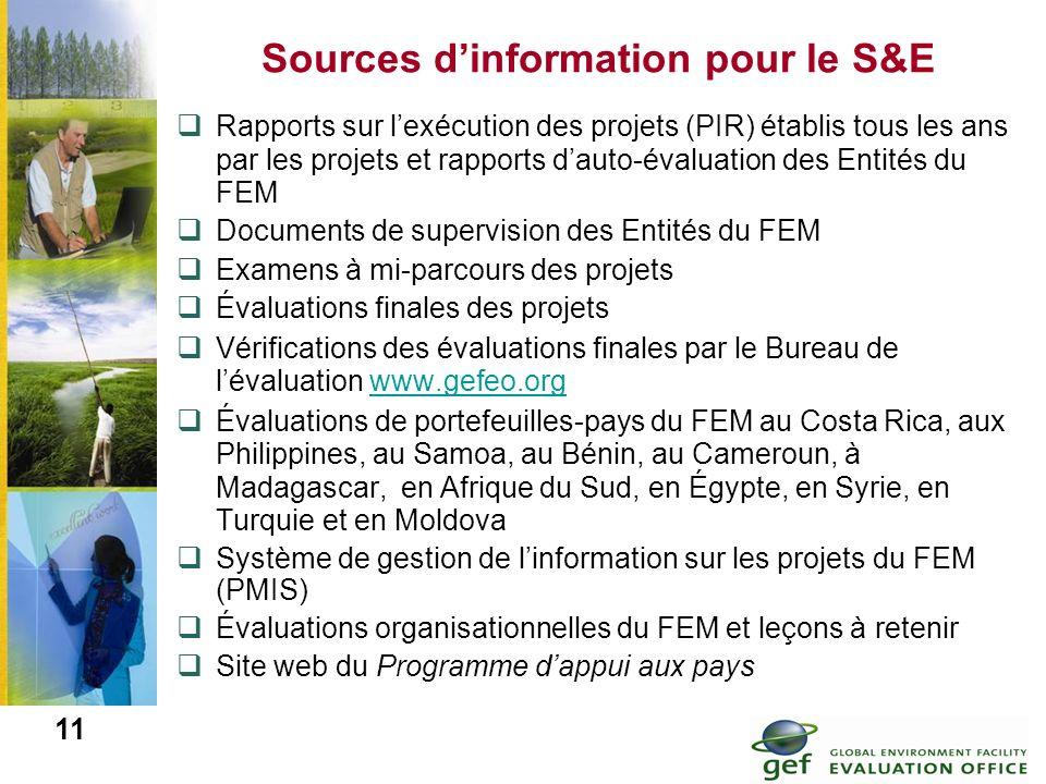 11 Sources dinformation pour le S&E Rapports sur lexécution des projets (PIR) établis tous les ans par les projets et rapports dauto-évaluation des En