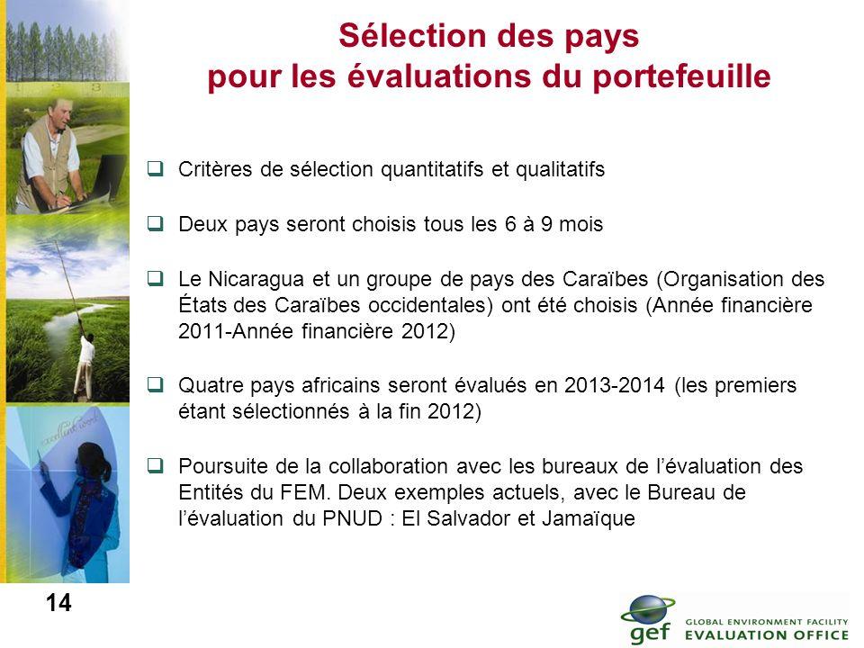 14 Sélection des pays pour les évaluations du portefeuille Critères de sélection quantitatifs et qualitatifs Deux pays seront choisis tous les 6 à 9 m