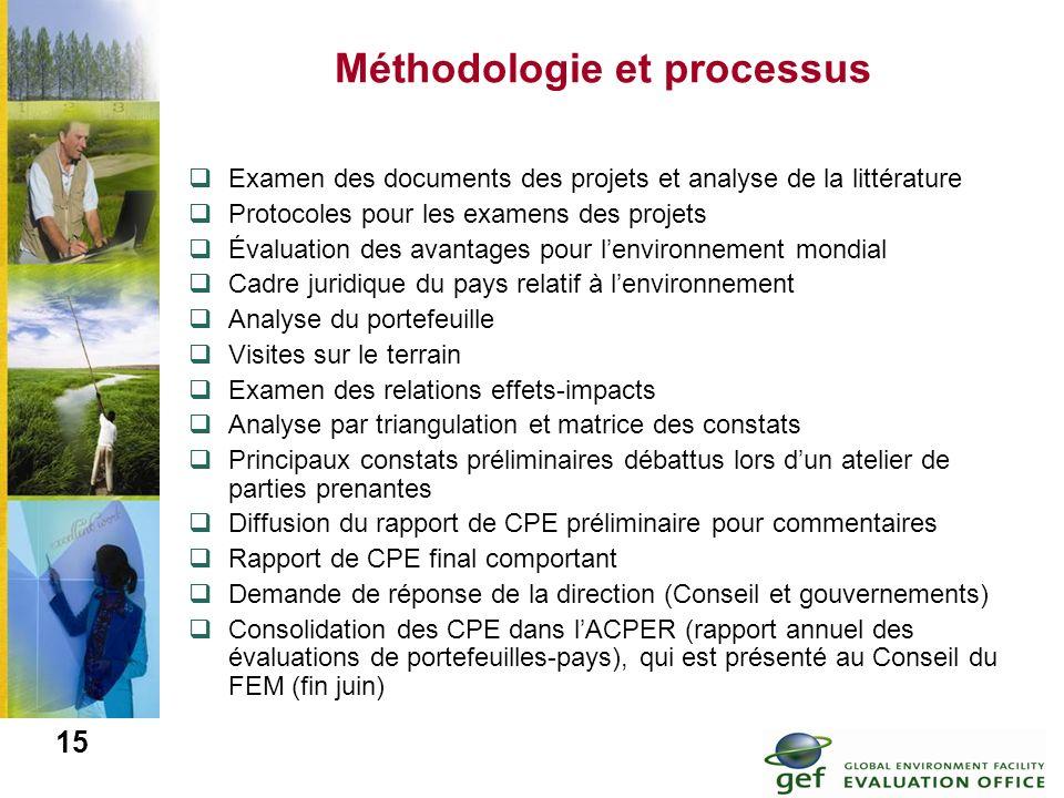 15 Méthodologie et processus Examen des documents des projets et analyse de la littérature Protocoles pour les examens des projets Évaluation des avan