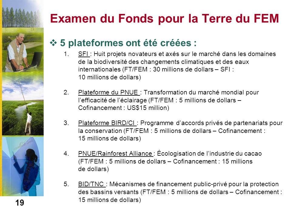 Examen du Fonds pour la Terre du FEM 19 5 plateformes ont été créées : 1.SFI : Huit projets novateurs et axés sur le marché dans les domaines de la bi