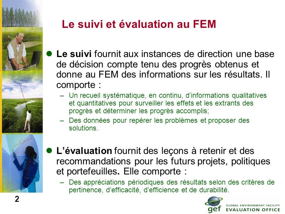 13 Évaluations des portefeuilles-pays (CPE) - Généralités Les évaluations de portefeuilles-pays (CPE) sont effectuées par le Bureau de lévaluation du FEM pour analyser la totalité de lappui du FEM fourni par lentremise de toutes les Entités du Fonds et à tous les programmes dun pays donné Les CPE sont menées par une équipe dexperts internationaux et nationaux indépendants Les CPE évaluent la pertinence, lefficience et les résultats des projets du FEM au niveau du pays, pour voir : –Comment ces projets fonctionnent en vue de lobtention de résultats –Comment les résultats sont liés aux programmes nationaux concernant lenvironnement et le développement durable ainsi quaux avantages pour lenvironnement mondial Objet des CPE : fournir des retours dinformations et partager les connaissances avec le Conseil du FEM et les pouvoirs publics, organisations et organismes nationaux.