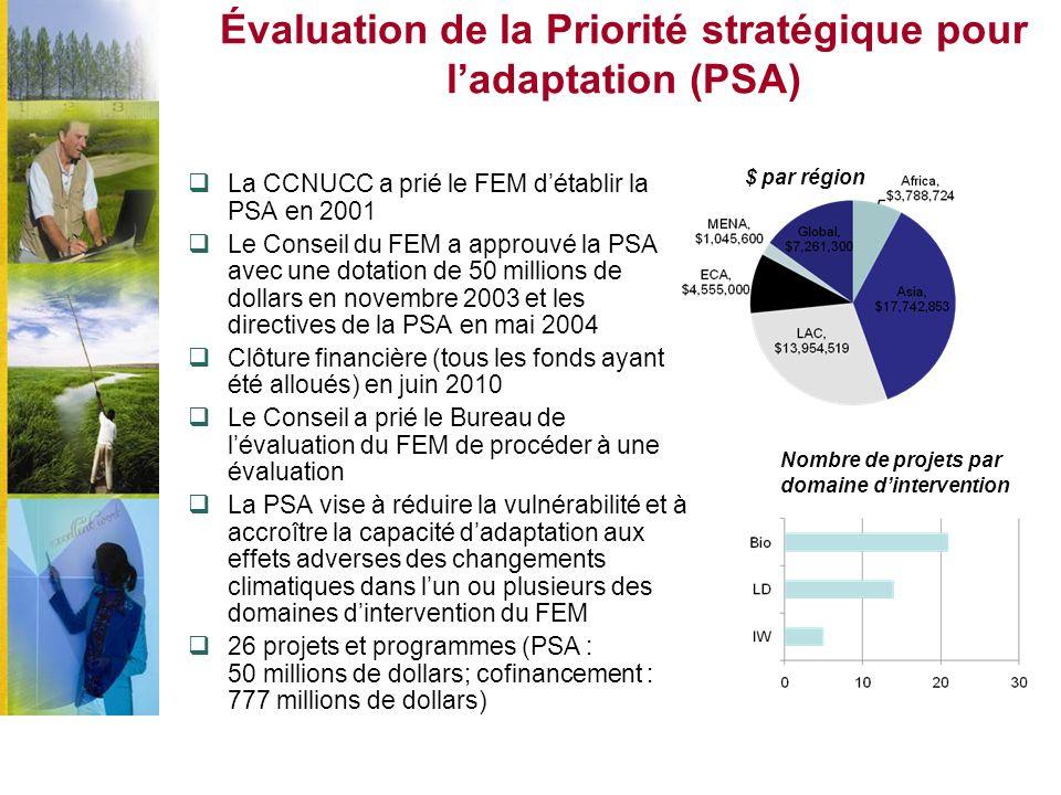 Évaluation de la Priorité stratégique pour ladaptation (PSA) La CCNUCC a prié le FEM détablir la PSA en 2001 Le Conseil du FEM a approuvé la PSA avec