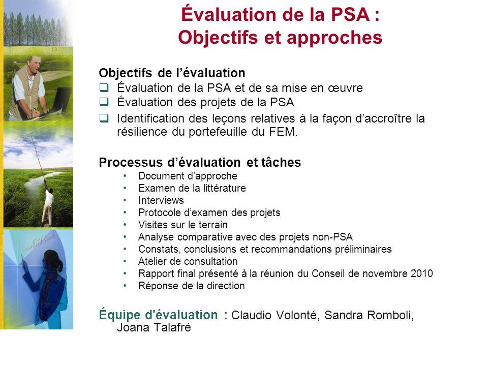 Objectifs de lévaluation Évaluation de la PSA et de sa mise en œuvre Évaluation des projets de la PSA Identification des leçons relatives à la façon d