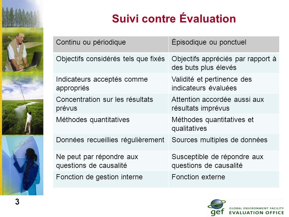 SPA – Principales conclusions 1.Tous les projets de la SPA répondent aux exigences du FEM concernant les avantages pour lenvironnement mondial et tiennent compte expressément des impacts des changements climatiques sur ces avantages et sont pertinents pour le FEM.