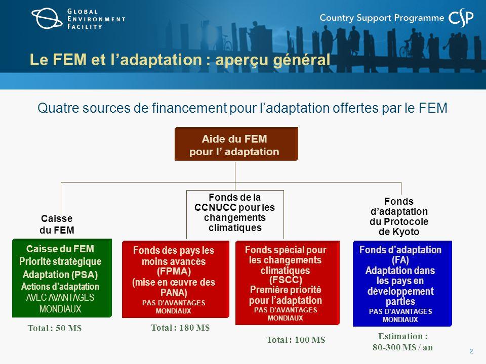 13 Caractéristiques des fonds dappui pour ladaptation – Cofinancement Cofinancement : Le coût intégral de ladaptation est toujours couvert par le FEM/FPMA/FSCC.