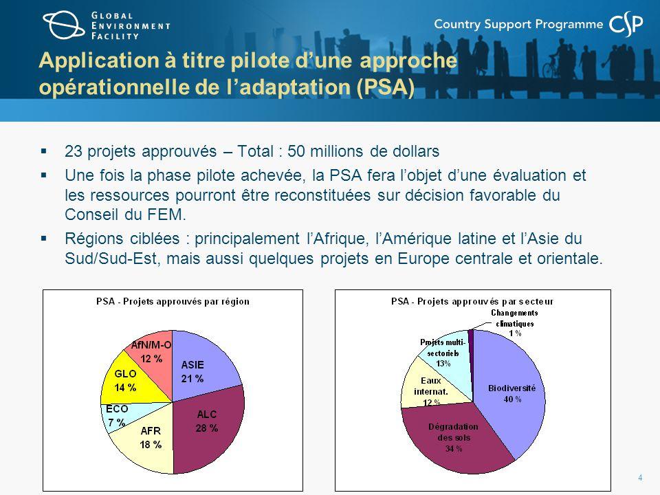 55 Fonds pour les pays les moins avancés (FPMA) Les projets financés par le FPMA appuient la mise en œuvre de Programmes nationaux daction pour ladaptation aux changements climatiques (PANA) qui identifient les « besoins dadaptation urgents et immédiats » dans chaque PMA.