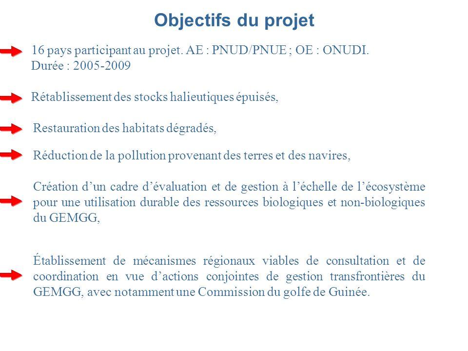 Objectifs du projet 16 pays participant au projet.