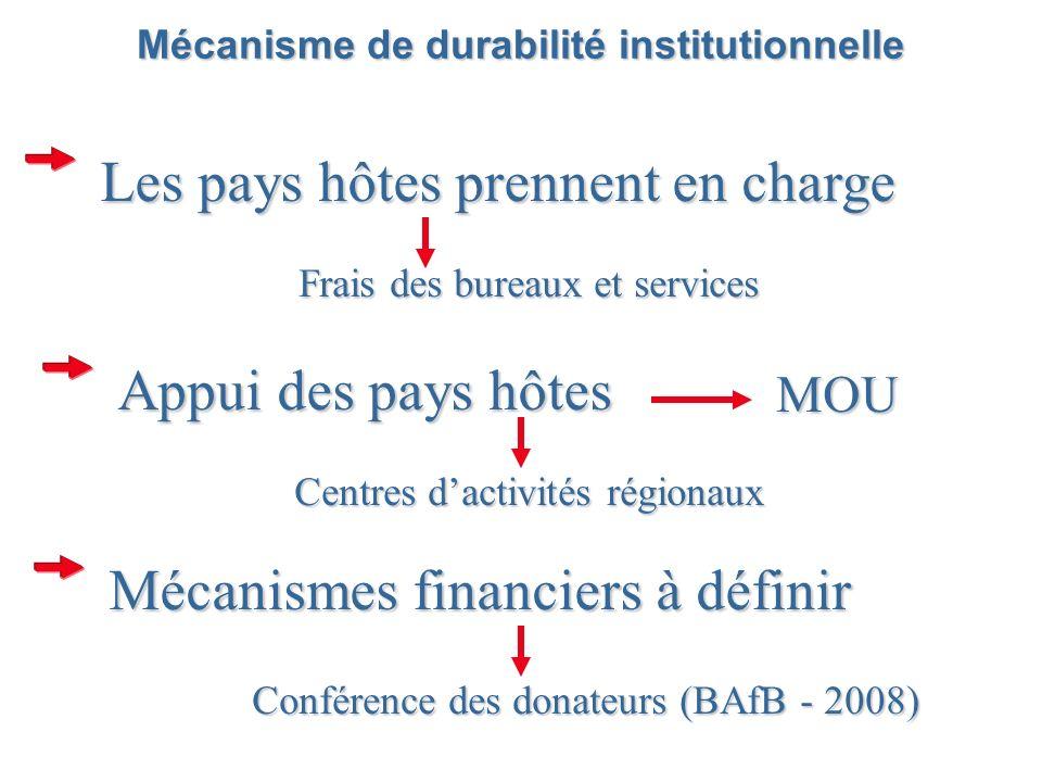 Mécanisme de durabilité institutionnelle Les pays hôtes prennent en charge Frais des bureaux et services Appui des pays hôtes MOU Centres dactivités régionaux Mécanismes financiers à définir Conférence des donateurs (BAfB - 2008)