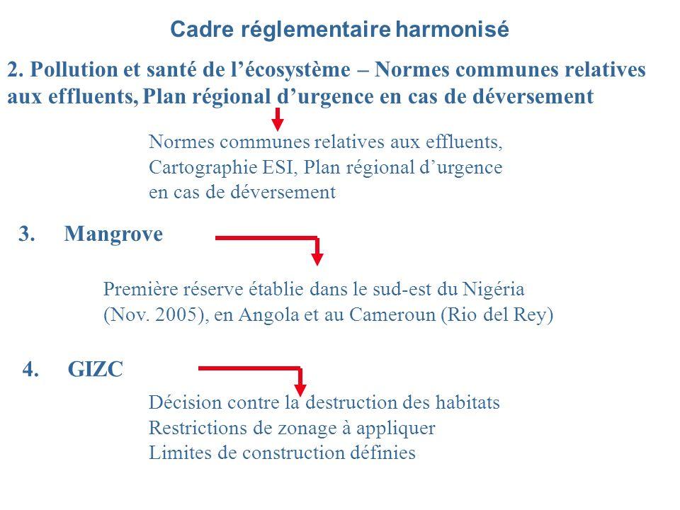 Cadre réglementaire harmonisé 2.
