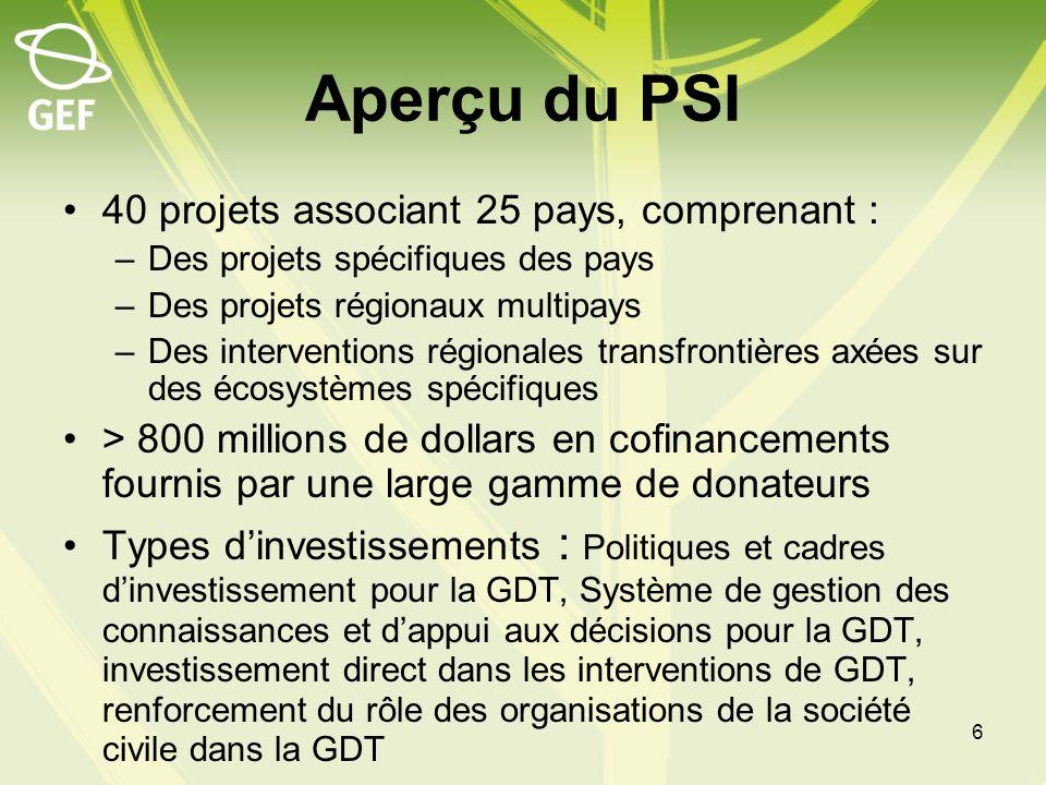 Aperçu du PSI 40 projets associant 25 pays, comprenant : –Des projets spécifiques des pays –Des projets régionaux multipays –Des interventions régiona