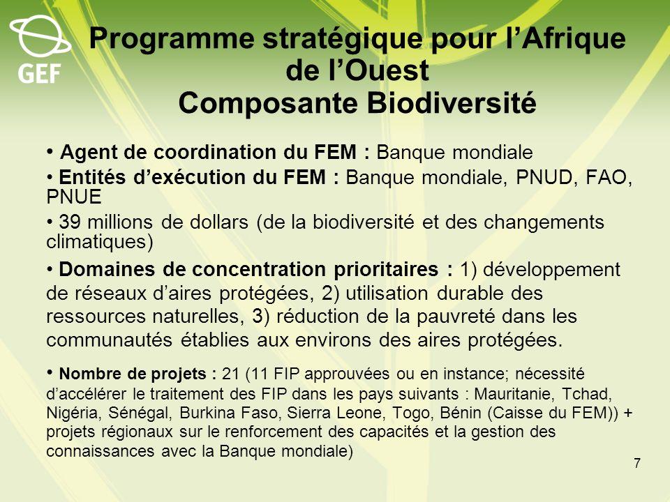 Programme stratégique pour lAfrique de lOuest Composante Biodiversité Agent de coordination du FEM : Banque mondiale Entités dexécution du FEM : Banqu