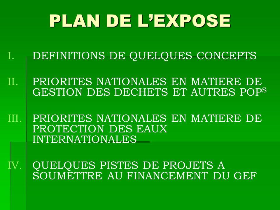 PLAN DE LEXPOSE I. I.DEFINITIONS DE QUELQUES CONCEPTS II. II.PRIORITES NATIONALES EN MATIERE DE GESTION DES DECHETS ET AUTRES POP S III. III.PRIORITES