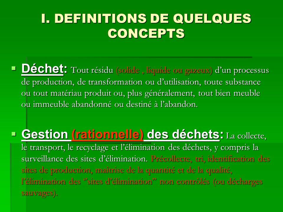 I. DEFINITIONS DE QUELQUES CONCEPTS Déchet: Tout résidu (solide, liquide ou gazeux) dun processus de production, de transformation ou dutilisation, to
