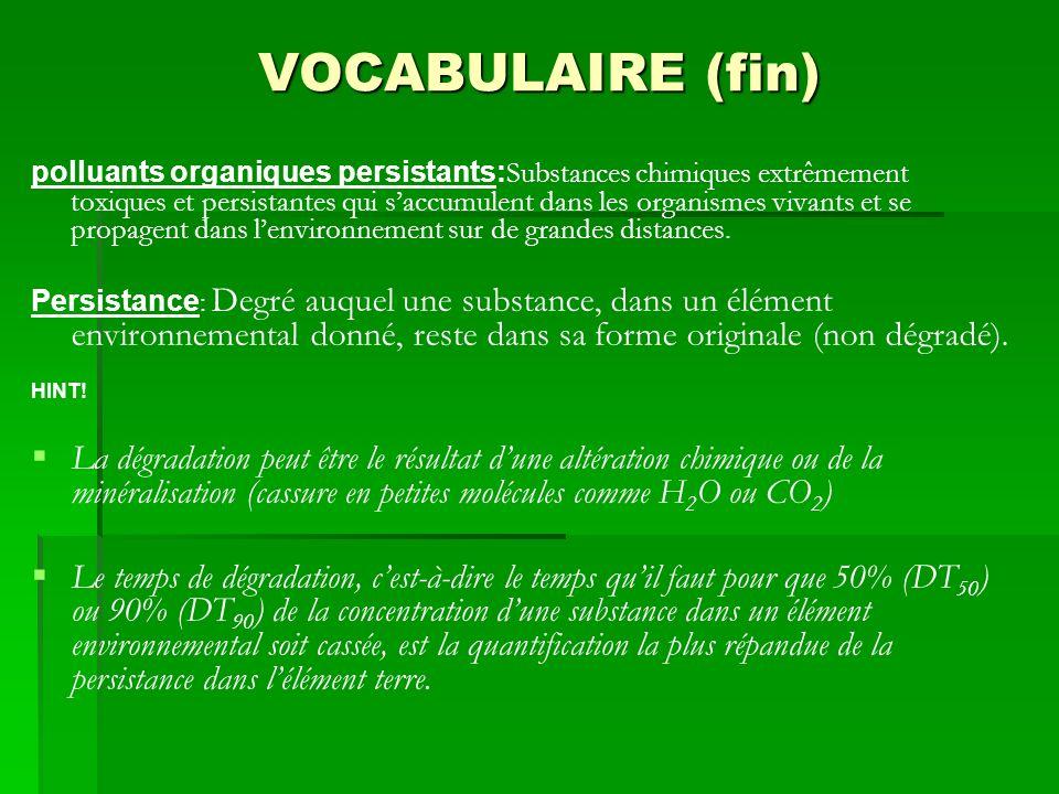 VOCABULAIRE (fin) polluants organiques persistants: Substances chimiques extrêmement toxiques et persistantes qui saccumulent dans les organismes viva