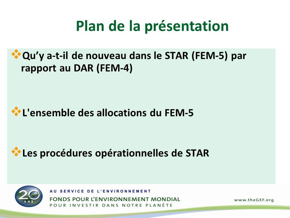 Plan de la présentation Quy a-t-il de nouveau dans le STAR (FEM-5) par rapport au DAR (FEM-4) L'ensemble des allocations du FEM-5 Les procédures opéra