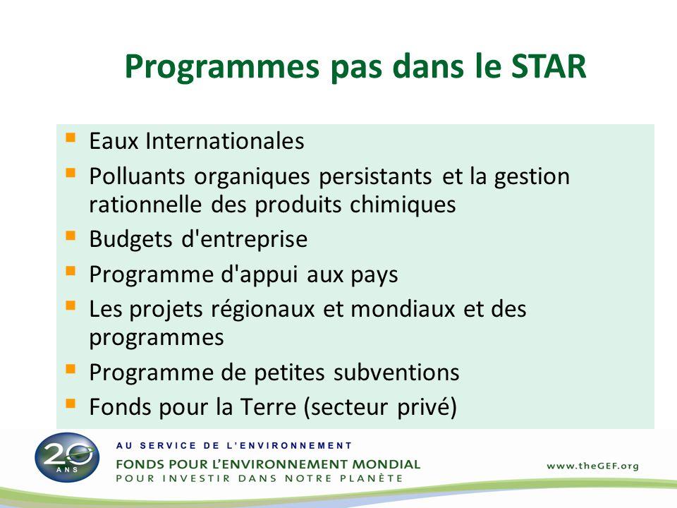 Programmes pas dans le STAR Eaux Internationales Polluants organiques persistants et la gestion rationnelle des produits chimiques Budgets d entreprise Programme d appui aux pays Les projets régionaux et mondiaux et des programmes Programme de petites subventions Fonds pour la Terre (secteur privé)