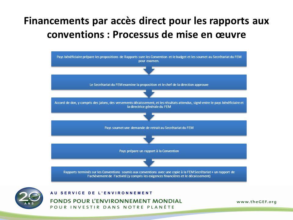 Financements par accès direct pour les rapports aux conventions : Processus de mise en œuvre Rapports terminés sur les Conventions soumis aux conventi