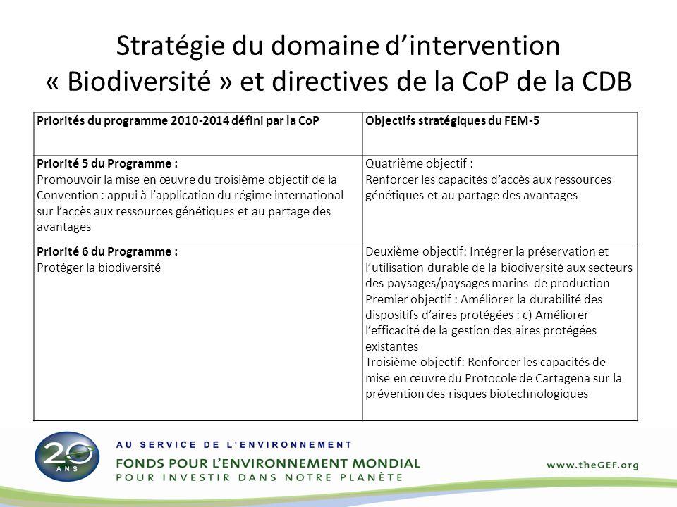 Stratégie du domaine dintervention « Biodiversité » et directives de la CoP de la CDB Priorités du programme 2010-2014 défini par la CoP Objectifs stratégiques du FEM-5 Priorité 5 du Programme : Promouvoir la mise en œuvre du troisième objectif de la Convention : appui à lapplication du régime international sur laccès aux ressources génétiques et au partage des avantages Quatrième objectif : Renforcer les capacités daccès aux ressources génétiques et au partage des avantages Priorité 6 du Programme : Protéger la biodiversité Deuxième objectif: Intégrer la préservation et lutilisation durable de la biodiversité aux secteurs des paysages/paysages marins de production Premier objectif : Améliorer la durabilité des dispositifs daires protégées : c) Améliorer lefficacité de la gestion des aires protégées existantes Troisième objectif: Renforcer les capacités de mise en œuvre du Protocole de Cartagena sur la prévention des risques biotechnologiques