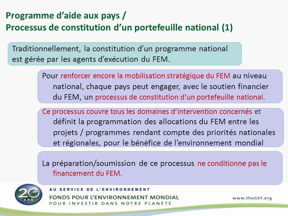 Programme daide aux pays / Processus de constitution dun portefeuille national (1) Traditionnellement, la constitution dun programme national est gérée par les agents dexécution du FEM.