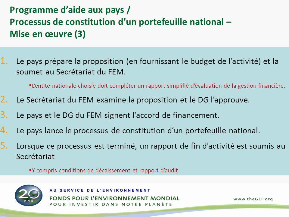 Programme daide aux pays / Processus de constitution dun portefeuille national – Mise en œuvre (3) 1.