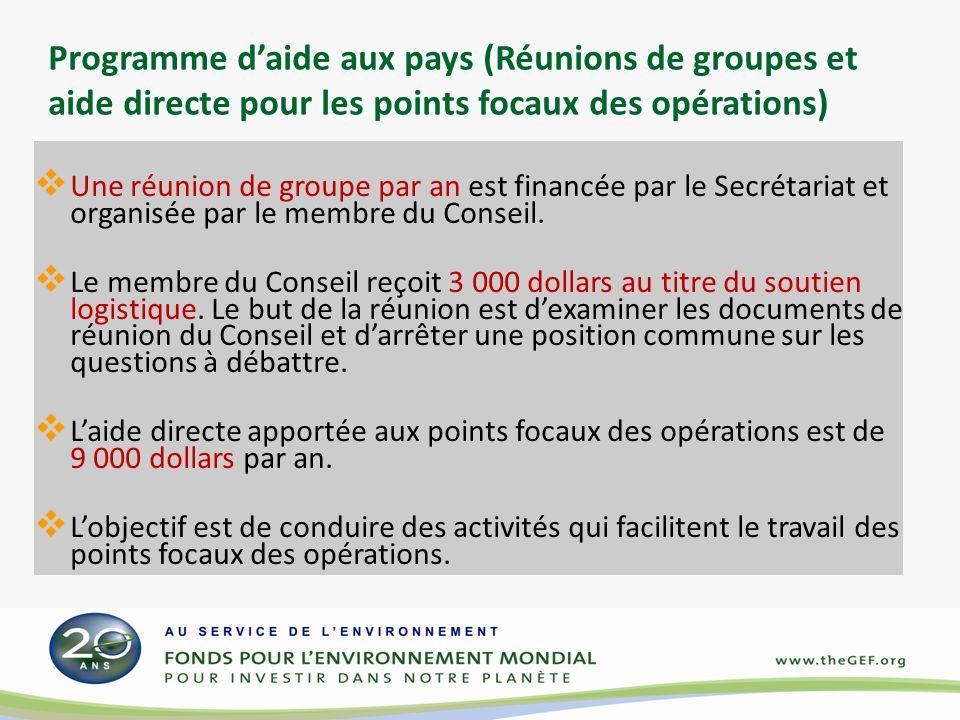 Programme daide aux pays (Réunions de groupes et aide directe pour les points focaux des opérations) Une réunion de groupe par an est financée par le Secrétariat et organisée par le membre du Conseil.