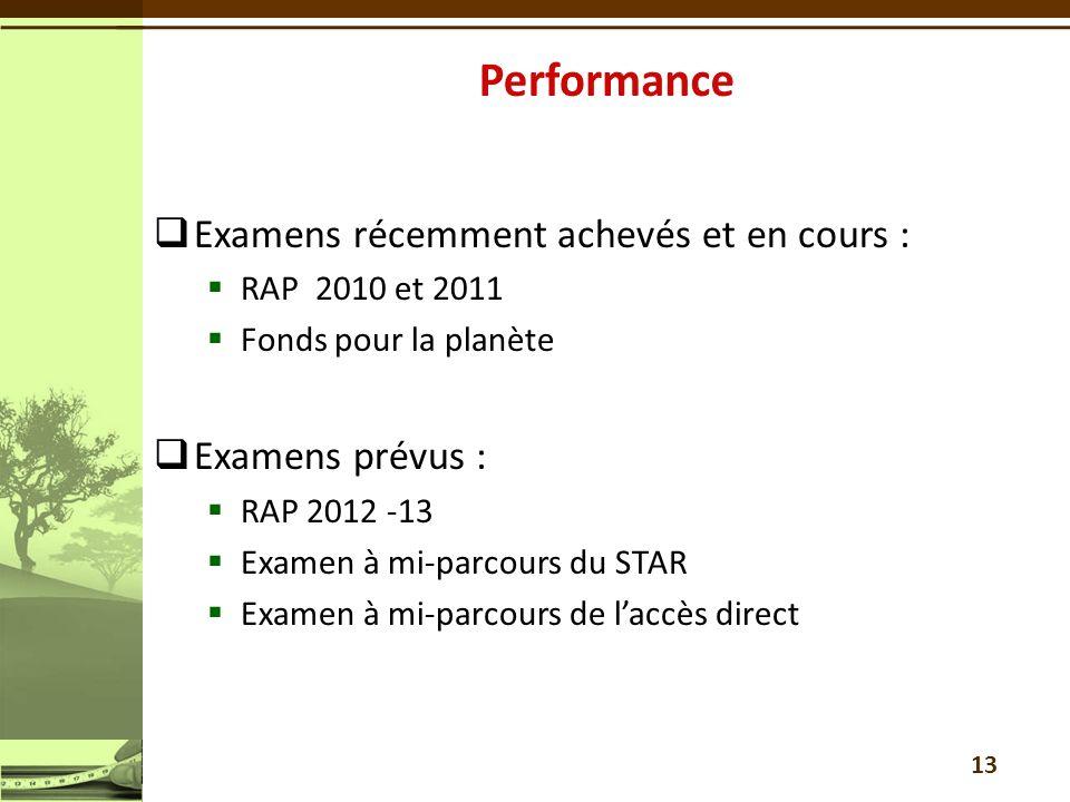 Examens récemment achevés et en cours : RAP 2010 et 2011 Fonds pour la planète Examens prévus : RAP 2012 -13 Examen à mi-parcours du STAR Examen à mi-
