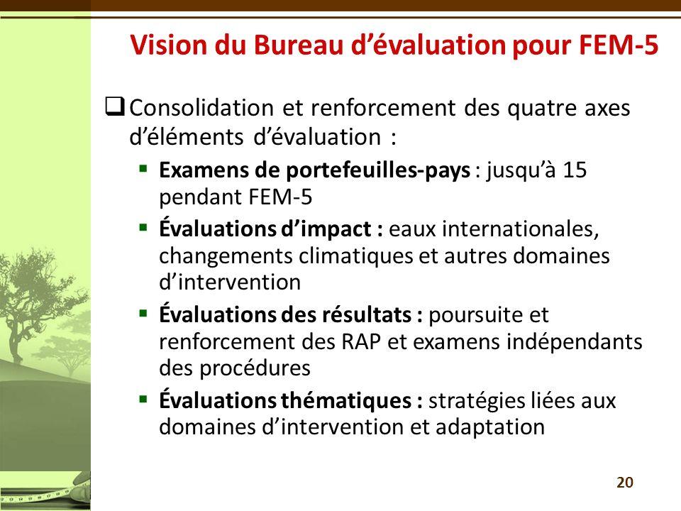 20 Consolidation et renforcement des quatre axes déléments dévaluation : Examens de portefeuilles-pays : jusquà 15 pendant FEM-5 Évaluations dimpact :