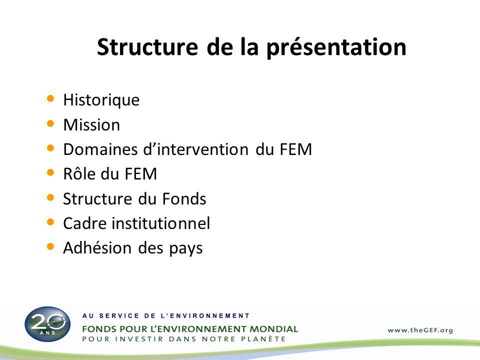 Historique Créé en 1991 Conférence des Nations unies sur lenvironnement et le développement – Sommet « planète Terre »,1992 Instrument pour la restructuration du Fonds pour lenvironnement mondial, mars 1994 Reconstitution de la Caisse du FEM : FEM-1 (1994) 2 milliards dUSD FEM-2 (1998) 2,75 milliards dUSD FEM-3 (2002) 3 milliards dUSD FEM-4 (2006) 3,13 milliards dUSD FEM-5 (2010) 4,34 milliards dUSD La Banque mondiale est lAdministrateur de la Caisse du FEM