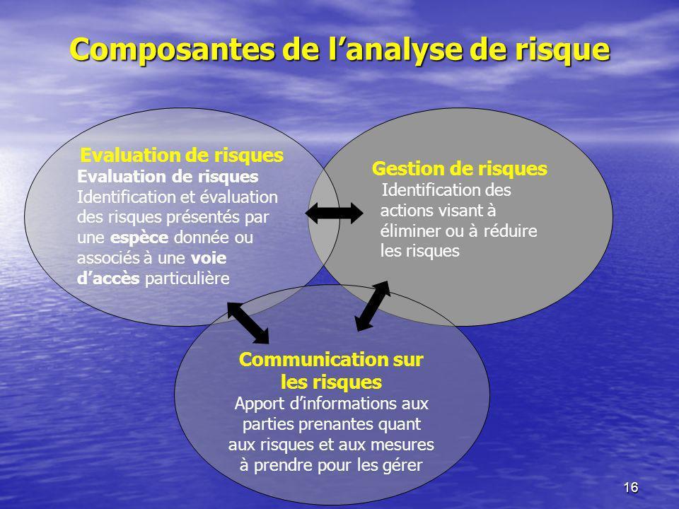 16 Composantes de lanalyse de risque Gestion de risques Identification des actions visant à éliminer ou à réduire les risques Evaluation de risques Id