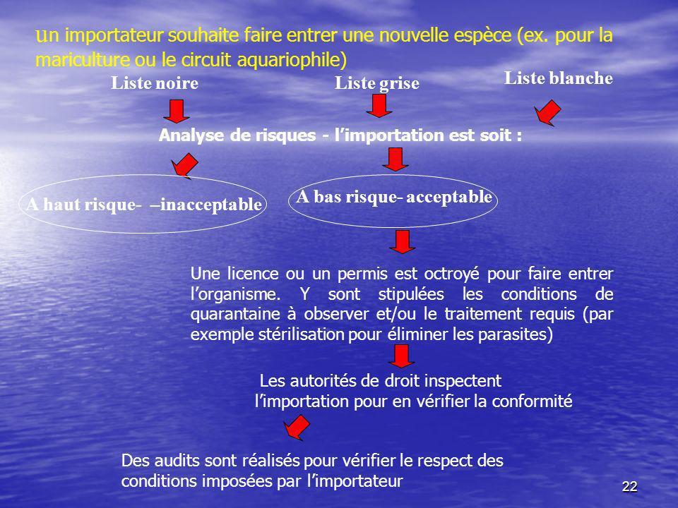 22 u n importateur souhaite faire entrer une nouvelle espèce (ex. pour la mariculture ou le circuit aquariophile) Analyse de risques - limportation es