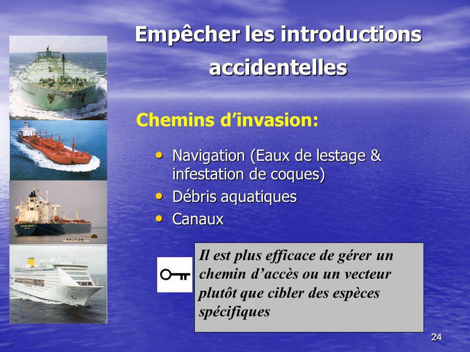 24 Empêcher les introductions accidentelles Chemins dinvasion: Navigation (Eaux de lestage & infestation de coques) Navigation (Eaux de lestage & infe