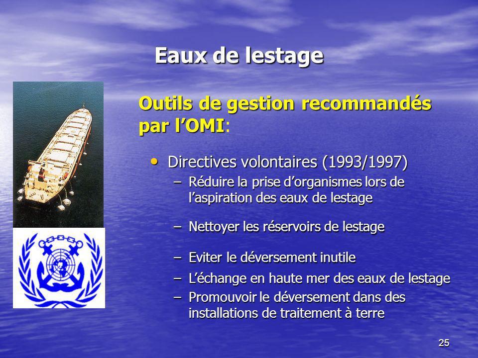 25 Eaux de lestage Directives volontaires (1993/1997) Directives volontaires (1993/1997) –Réduire la prise dorganismes lors de laspiration des eaux de