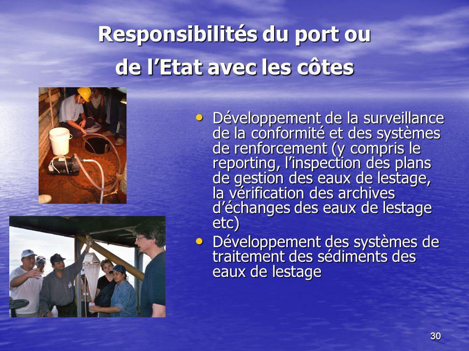 30 Responsibilités du port ou de lEtat avec les côtes Développement de la surveillance de la conformité et des systèmes de renforcement (y compris le