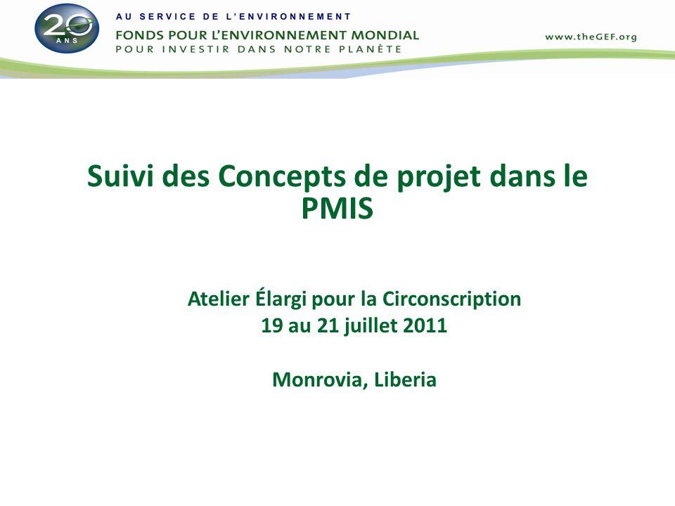 Suivi des Concepts de projet dans le PMIS Atelier Élargi pour la Circonscription 19 au 21 juillet 2011 Monrovia, Liberia