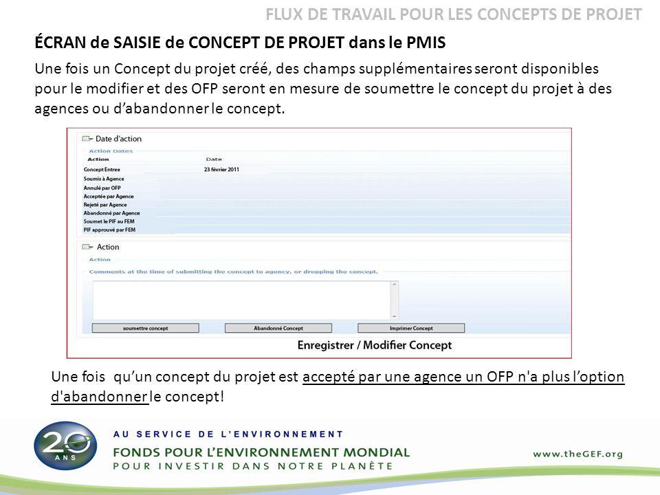 Une fois un Concept du projet créé, des champs supplémentaires seront disponibles pour le modifier et des OFP seront en mesure de soumettre le concept du projet à des agences ou dabandonner le concept.