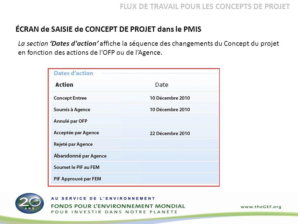 La section Dates d action affiche la séquence des changements du Concept du projet en fonction des actions de l OFP ou de lAgence.