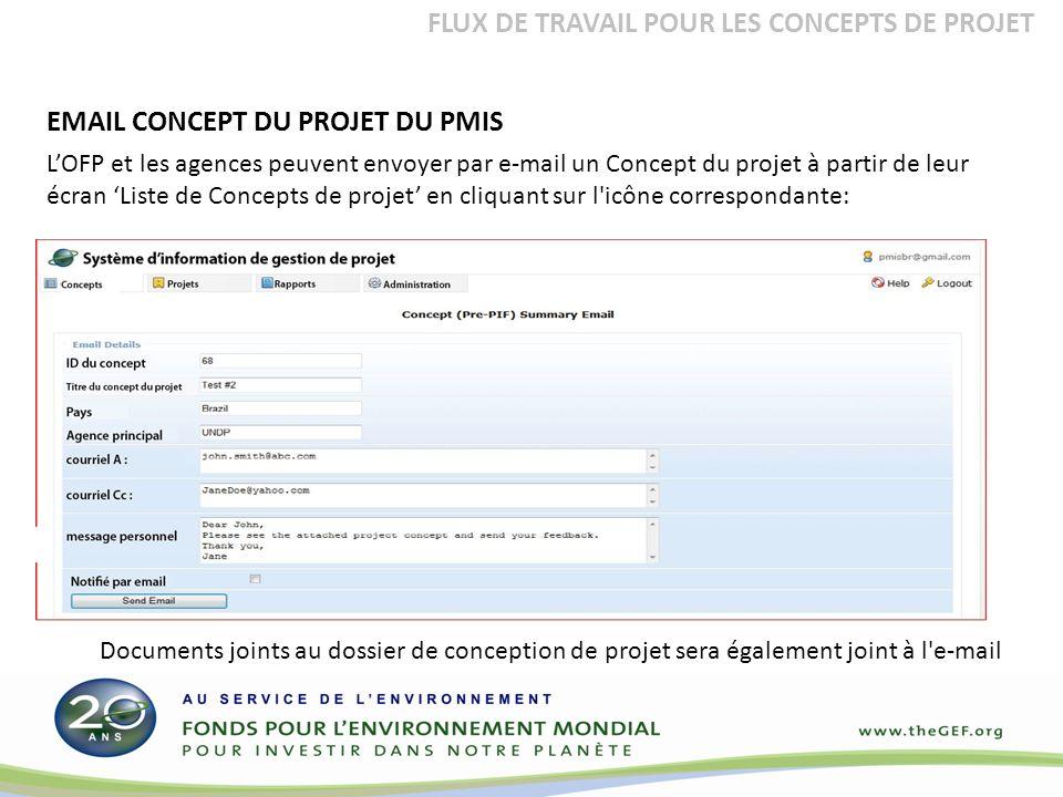 EMAIL CONCEPT DU PROJET DU PMIS LOFP et les agences peuvent envoyer par e-mail un Concept du projet à partir de leur écran Liste de Concepts de projet en cliquant sur l icône correspondante: Documents joints au dossier de conception de projet sera également joint à l e-mail FLUX DE TRAVAIL POUR LES CONCEPTS DE PROJET