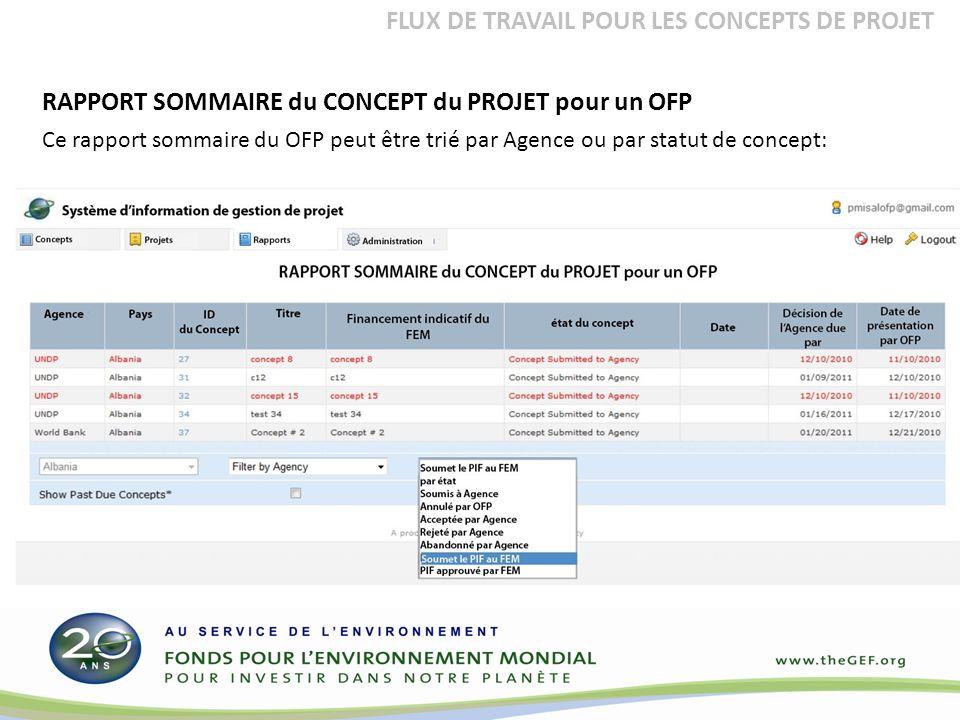 RAPPORT SOMMAIRE du CONCEPT du PROJET pour un OFP Ce rapport sommaire du OFP peut être trié par Agence ou par statut de concept: FLUX DE TRAVAIL POUR LES CONCEPTS DE PROJET