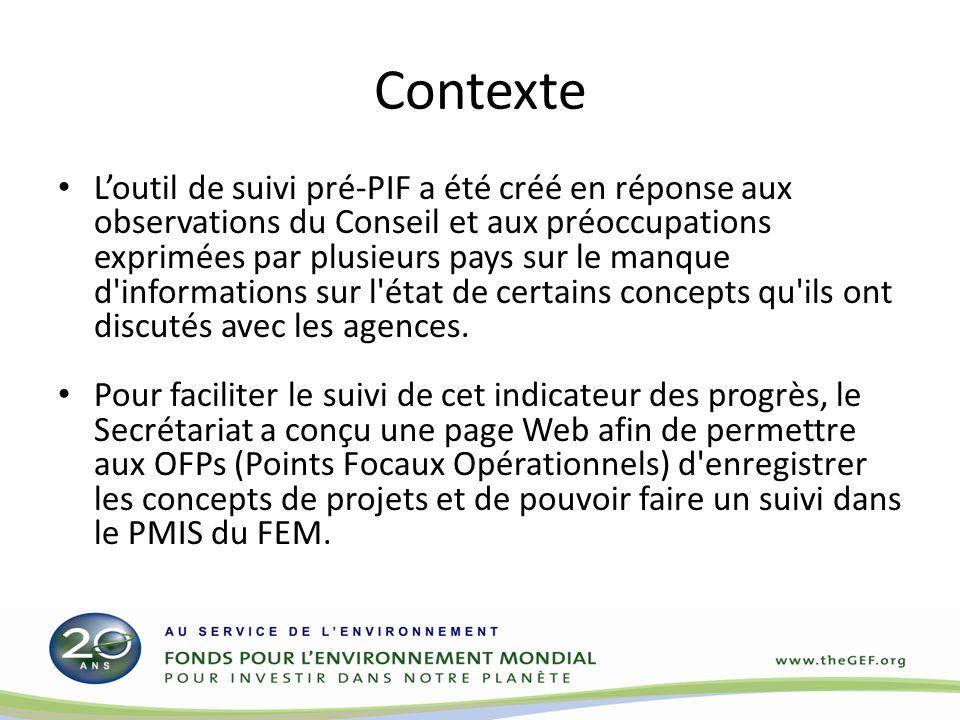 Contexte Loutil de suivi pré-PIF a été créé en réponse aux observations du Conseil et aux préoccupations exprimées par plusieurs pays sur le manque d informations sur l état de certains concepts qu ils ont discutés avec les agences.