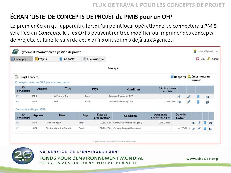 ÉCRAN LISTE DE CONCEPTS DE PROJET du PMIS pour un OFP Le premier écran qui apparaîtra lorsqu un point focal opérationnel se connectera à PMIS sera l écran Concepts.