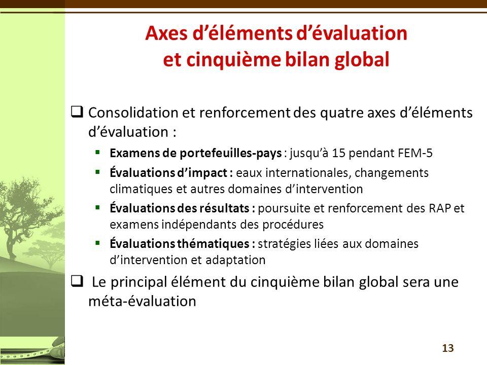 Consolidation et renforcement des quatre axes déléments dévaluation : Examens de portefeuilles-pays : jusquà 15 pendant FEM-5 Évaluations dimpact : ea
