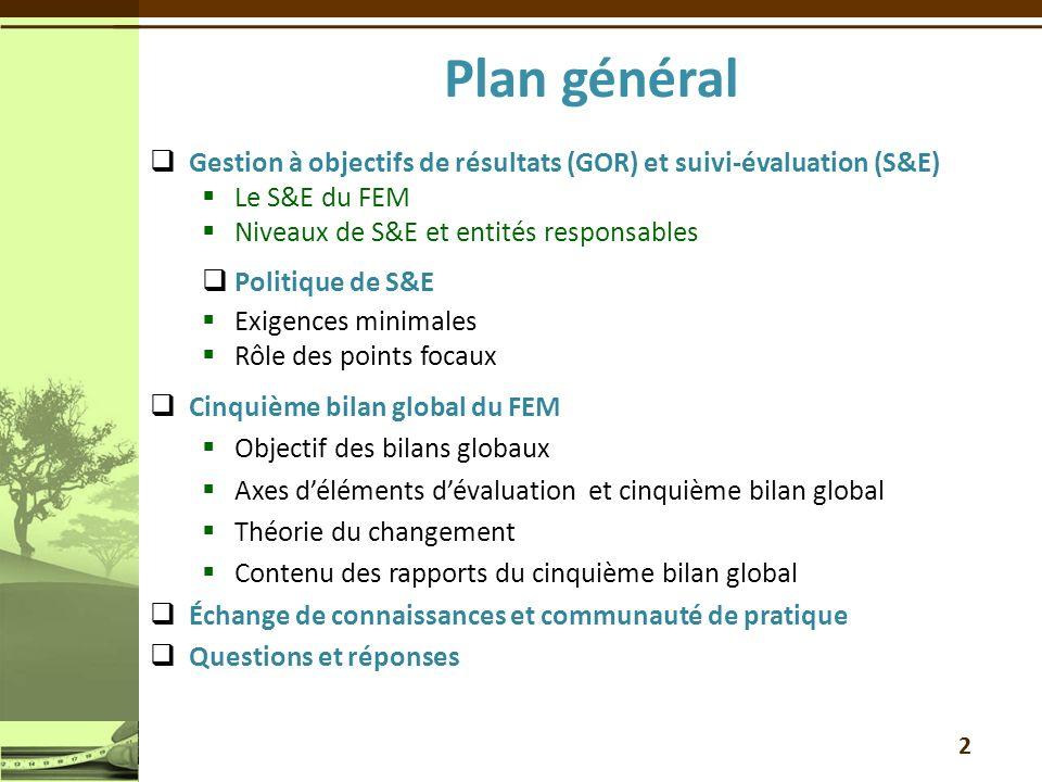 Gestion à objectifs de résultats (GOR) et suivi-évaluation (S&E) Le S&E du FEM Niveaux de S&E et entités responsables Politique de S&E Exigences minim