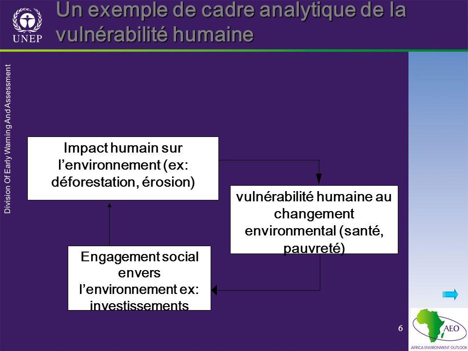 Division Of Early Warning And Assessment 6 Un exemple de cadre analytique de la vulnérabilité humaine Impact humain sur lenvironnement (ex: déforestat